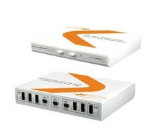 Atlona AT-MDP21 2x1 Mini DisplayPort KVM Switch